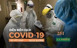 Dịch Covid-19 ngày 8/4: Đến 18h chưa ghi nhận thêm ca bệnh mới; 3 bệnh nhân chưa xác định được nguồn lây nhiễm, cho thấy có sự lây lan trong cộng đồng