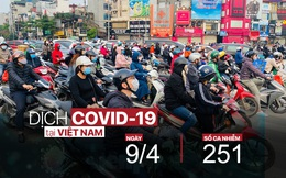 """Cập nhật dịch Covid-19 ngày 9/4: Chủ tịch HN lo giải pháp chống dịch """"sẽ vỡ trận"""" nếu dân đổ ra đường; GĐ Sở Y tế Hà Nam cho rằng quá khó để tìm F0 của BN 251"""