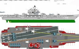 Ulyanovsk – giấc mơ siêu tàu sân bay dang dở của Liên Xô