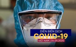 Bệnh nhân ở Hà Nam tử vong vì xơ gan giai đoạn cuối, không phải vì COVID-19; Doanh nghiệp nói gì khi Sở Y tế Quảng Nam đòi trả máy xét nghiệm?