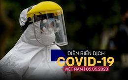 Cậu bé 10 tuổi tái dương tính với SARS-CoV-2 sau 25 ngày xuất viện; 'CDC Hà Nội đã nâng giá gấp 3 lần khi mua máy xét nghiệm COVID-19'