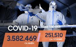 Xuất hiện bằng chứng Covid-19 lây lan ở Pháp không liên quan tới TQ; Nga có hơn 150.000 ca dương tính