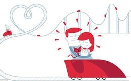 Làm sao để tập luyện não bộ tiết ra nhiều hoóc-môn hạnh phúc hơn?