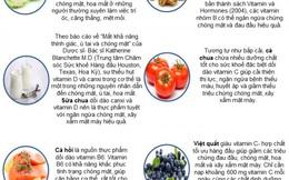 8 thực phẩm người hay bị chóng mặt nên dùng