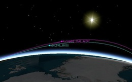 Mỹ tố vệ tinh Nga hành động bất thường trên quỹ đạo