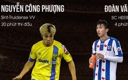 Nỗi lo Công Phượng và Văn Hậu, dịch bệnh Covid-19 cùng những vấn đề khiến HLV Park Hang-seo sầu não trước thềm vòng loại World Cup 2022