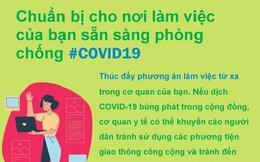 Phòng Covid-19 tại công sở: Khuyến cáo người ốm không đến cơ quan, thúc đẩy chế độ làm việc từ xa…