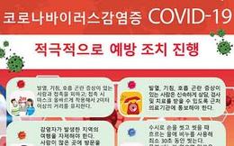 Khuyến cáo phòng bệnh Covid-19 bằng tiếng Hàn