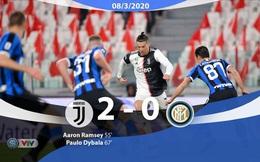 Juventus 2-0 Inter: Ronaldo không ghi bàn, Juve vẫn thắng trận derby Italia