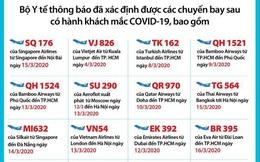 Cập nhật những chuyến bay mới nhất có hành khách nhiễm Covid-19