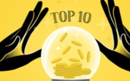 Top 10 cổ phiếu tăng/giảm mạnh nhất tuần: Có mã tăng hơn 100%