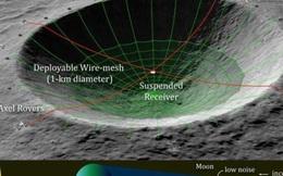 NASA đầu tư xây dựng kính viễn vọng ở phần tối của Mặt trăng