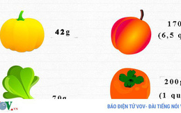 Ăn bao nhiêu rau, củ, quả để cung cấp đủ vitamin cho cơ thể mỗi ngày?