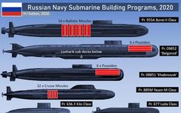 Nga làm điều không giống ai: Cùng lúc phát triển 6 loại tàu ngầm quân sự