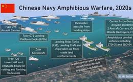 Trung Quốc sẽ dàn đội hình ra sao nếu tấn công Đài Loan?