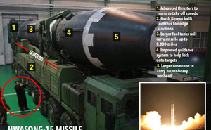 Chính quyền Mỹ thời ông Trump từng có kế hoạch tấn công hạt nhân vào Triều Tiên?