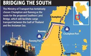 Thái Lan sắp công bố địa điểm xây dự án tham vọng thay thế kênh đào Kra: Canh bạc địa chính trị?