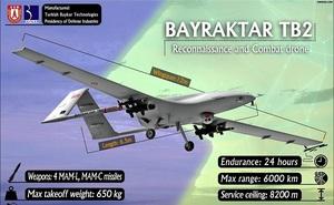 Chỉ có UAV TB-2 mới có thể giúp Ukraine tấn công tàu Nga?
