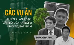 Các vụ án gây thiệt hại hàng chục tỷ đồng, khiến nhiều lãnh đạo, cán bộ ở Hà Nội bị bắt giam