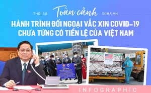 [INFOGRAPHIC] Toàn cảnh hành trình đối ngoại vắc xin Covid-19 chưa từng có tiền lệ của Việt Nam