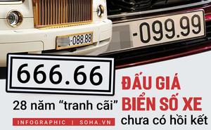 Đấu giá biển số xe - hơn hai thập kỷ tranh cãi với 5 lần đề xuất chưa có hồi kết chỉ vì một lý do