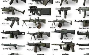Súng máy cơ bản: INFOGRAPHIC: Các loại súng máy hiện đại