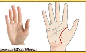 Bạn có thấy hình ngôi sao trong lòng bàn tay không? Hãy xem ý nghĩa của nó