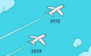 Bạn có biết máy bay ngày nay bay... chậm hơn 40 năm trước?