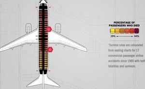 """Hãng hàng không tiết lộ chỗ ngồi an toàn nhất trên máy bay, nào ngờ bị cư dân mạng """"phản dame"""" không thương tiếc"""