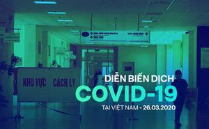 [Dịch Covid-19 ngày 26/3] TP.HCM: Người lao động mất thu nhập vì Covid-19 sẽ được hỗ trợ 1 triệu đồng/tháng - 30% cán bộ, công chức của Quận 3 sẽ làm việc tại nhà