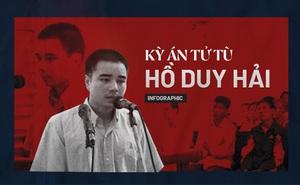 Tử tù Hồ Duy Hải và kỳ án Bưu điện Cầu Voi xảy ra 12 năm trước, đang chờ giám đốc thẩm
