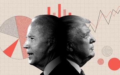 Bầu cử Mỹ: Những vấn đề tác động mạnh nhất đến lá phiếu của cử tri