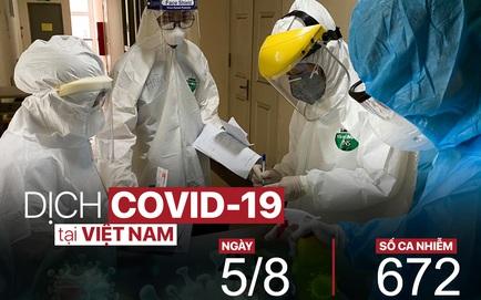 Nhiều thôn ở Bắc Giang bị phong tỏa; Sáng nay 5/8, thêm 2 ca mắc Covid-19 liên quan đến Bệnh viện Đà Nẵng