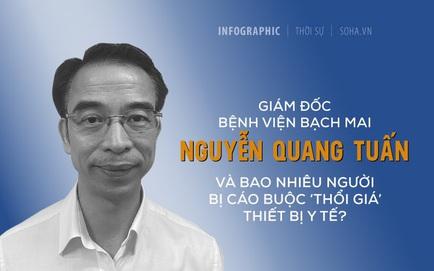 [INFOGRAPHIC] Giám đốc BV Bạch Mai Nguyễn Quang Tuấn và những ai bị cáo buộc 'thổi' giá thiết bị y tế?