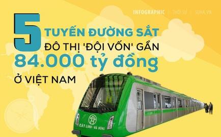 [INFOGRAPHIC] 5 tuyến đường sắt đội vốn gần 4 tỷ đô: Dự án Trung Quốc xây tăng hơn 10.000 tỷ, không biết khi nào chạy