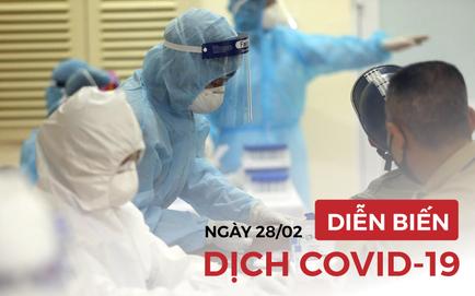 Sáng nay 28-2 không ghi nhận ca bệnh COVID-19 mới; Vắc xin 'made in Việt Nam' có hiệu quả trước biến thể mới của SARS-CoV-2, giá không quá 60.000 đồng/liều