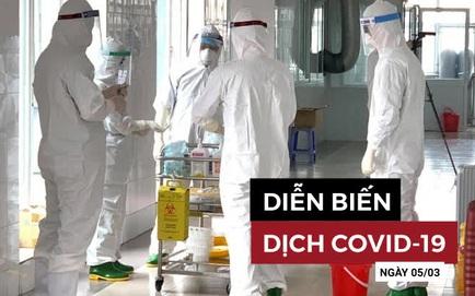 Người phụ nữ từ London về Việt Nam mắc biến chủng SARS-CoV-2 nói không tiếp xúc với ai nhiễm bệnh trước khi bay