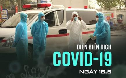 Một bác sĩ Hà Nội bị viêm phổi 2 bên do mắc Covid-19; Thêm 1 F1 của Giám đốc Hacinco dương tính với SARS-CoV-2