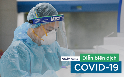 Ca tử vong do COVID-19 thứ 37 tại Việt Nam là nam, 34 tuổi; Thêm 1 khu công nghiệp ở Bắc Giang có ca mắc COVID-19, chưa rõ nguồn lây