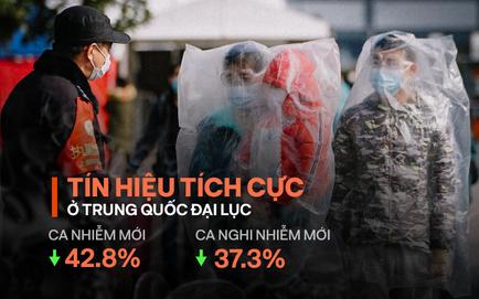 Trung Quốc: Số ca khỏi bệnh tăng lên 10.6%; tỷ lệ nhiễm mới, nghi nhiễm mới giảm ở mức cao nhất
