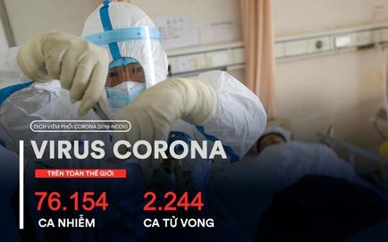 Thêm 115 ca tử vong, 411 ca nhiễm COVID-19 mới tại tỉnh Hồ Bắc (TQ): Tăng nhẹ so với cuối ngày 19/2