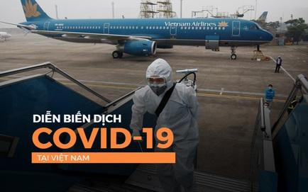 Dịch Covid-19 ngày 25/3: Việt Nam ghi nhận 141 ca, 1 bác sỹ trẻ BV Nhiệt đới TW; Hà Nội dừng tất cả quán cà phê, phòng gym, nhà hàng... đến 5/4