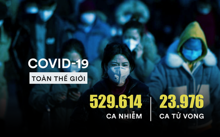 Mỹ vượt TQ, trở thành quốc gia có số ca nhiễm COVID-19 nhiều nhất thế giới; Italy đón nhận tín hiệu tích cực