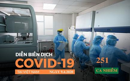Cập nhật dịch Covid-19 ngày 9/4: Việt Nam ghi nhận 251 ca bệnh; Covid-19 đang chuyển sang giai đoạn 3