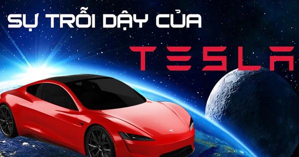 Sự trỗi dậy của Đế chế Tesla