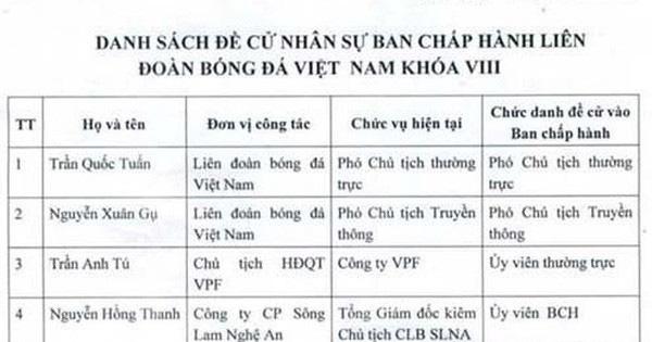 LĐBĐ Việt Nam lại sai sót!