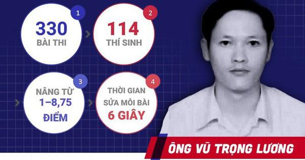 Ông Vũ Trọng Lương – người sửa điểm thi ở Hà Giang từng làm những công việc gì?
