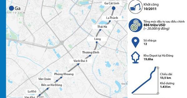 Tàu đường sắt đô thị Cát Linh – Hà Đông chạy tốc độ trung bình 35 km/h