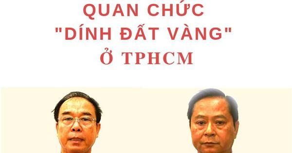 [Infographic] Những quan chức 'dính đất vàng' ở TPHCM bị khởi tố