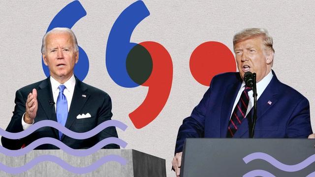 """Những phát ngôn đáng lưu vào """"sử sách"""" của hai ông Donald Trump và Joe Biden"""